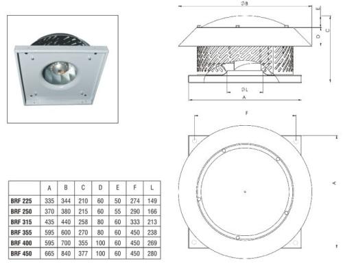 Габаритные и присоединительные размеры вентиляторов BRF