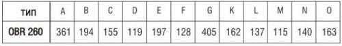 Габаритные и присоединительные размеры вентиляторов радиальных OBR260