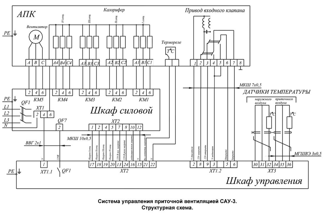 схемы шкафов управления grundfos