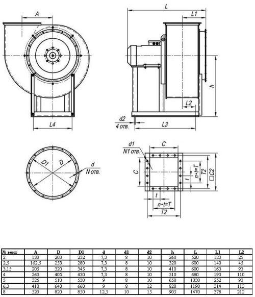 Габаритные и присоединительные размеры вентиляторов радиальных ВЦ 14-46