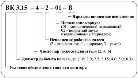 Обозначение вентилятора канального ВК