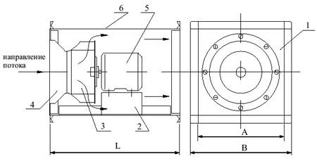 Конструктивная схема вентилятора канального ВК