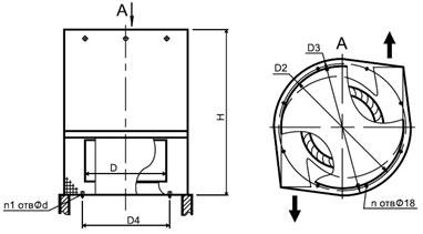 Конструктивная схема крышного вентилятора дымоудаления ВКРВ ДУ