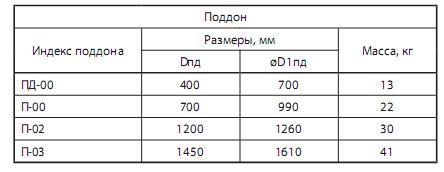 Размеры поддонов П/ПД