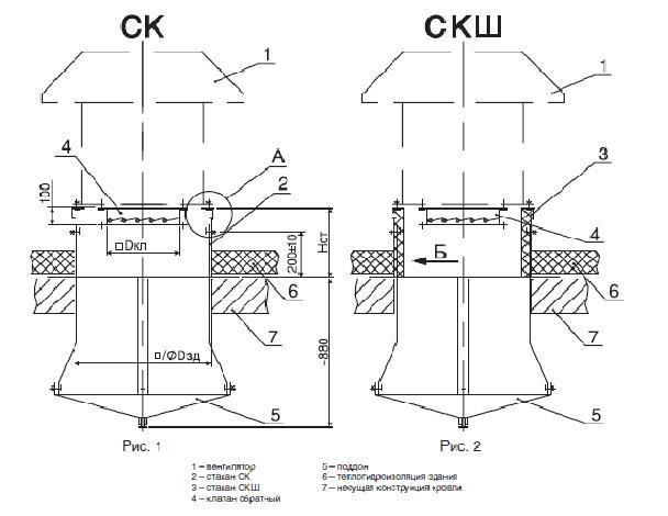 Стакан к крышному вентилятору ВКРС №5,6