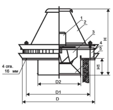 Крышный вентилятор дымоудаления ВКР ДУ